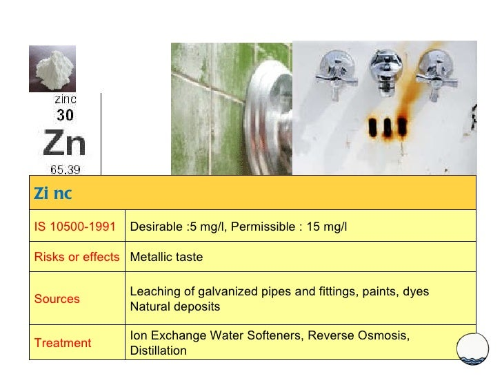 Zinc IS 10500-1991 Desirable :5 mg/l, Permissible : 15 mg/l Risks or effects Metallic taste Sources Leaching of galvanized...