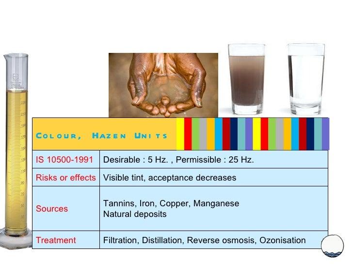 Water Quality Standard_IS 10500,1991_2011 Slide 3