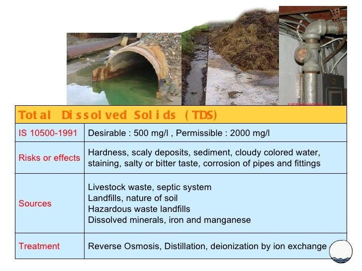 http://www.inspectapedia.com/plumbing/Galvanized_Iron_Drains_116_DFs.jpg Total Dissolved Solids (TDS) IS 10500-1991 Desira...