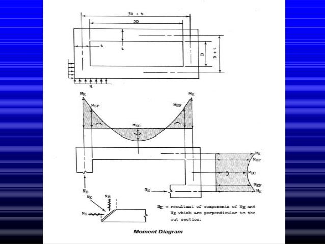 Water Retaining Structures Service : Water retaining structures quick guide