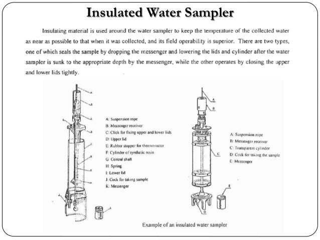 Insulated Water Sampler