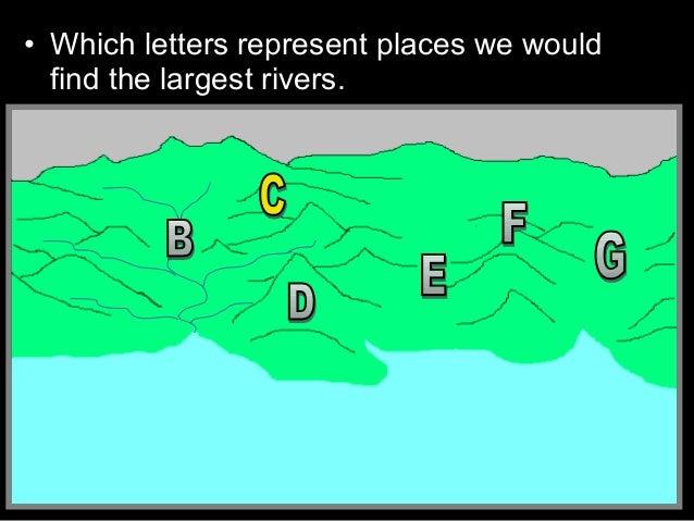 Watersheds PowerPoint – Watershed Worksheet