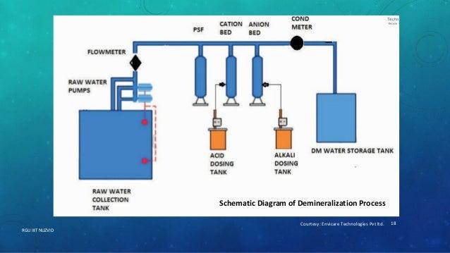 on water softener diagram schematic