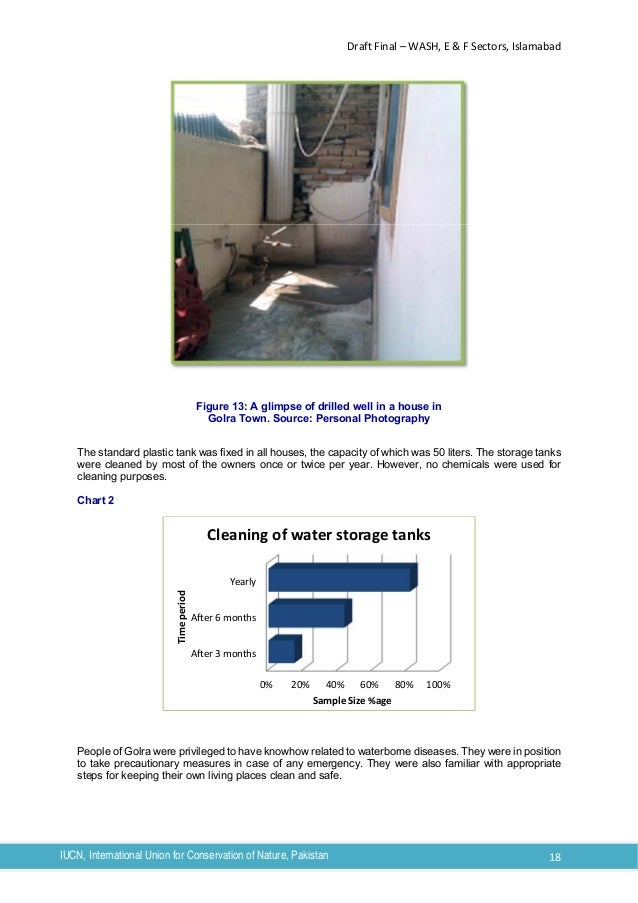 sector analysis drinking water and sanitation Introduction the un-water global analysis and assessment of sanitation and drinking-water (glaas) 2014 report, investing in water and sanitation: increasing access, reducing inequalities, is the third.
