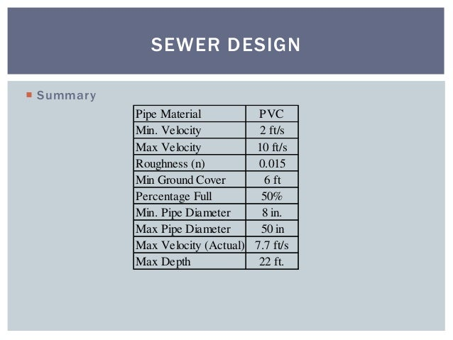 Water Supply and Sewerage Design