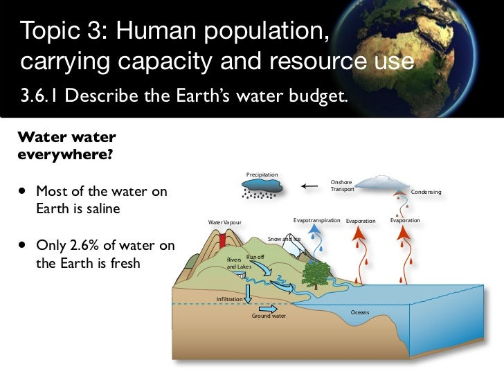 Topic 3: Human population, carrying capacity and resource use 3.6.1 Describe the Earth's water budget. Water water everywh...