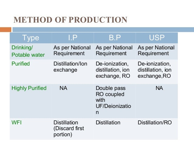 Usp Purified Water Toc Specification Water Systems Water