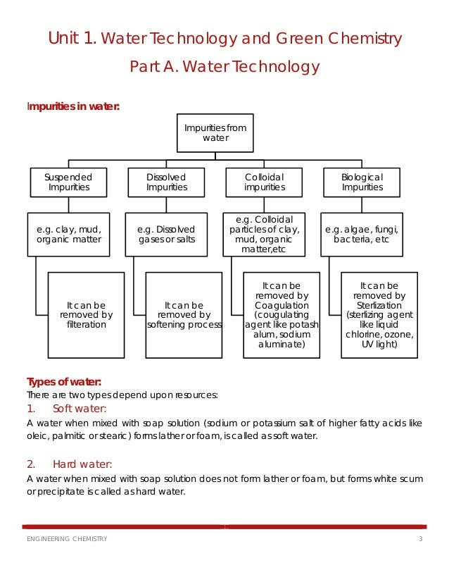 hardness of water essay In this chart, 1 ppm hardness is equal to 1 part of caco3 per million parts water, which is also equal to 1 mg caco3 in 1 liter of watertable a concentration mg/l caco3 description 0 - 75 soft 75 - 150 moderately hard 150 - 300 hard 300 and up very hardthis data is used as a guideline for people to determine how hard/soft the water isan.