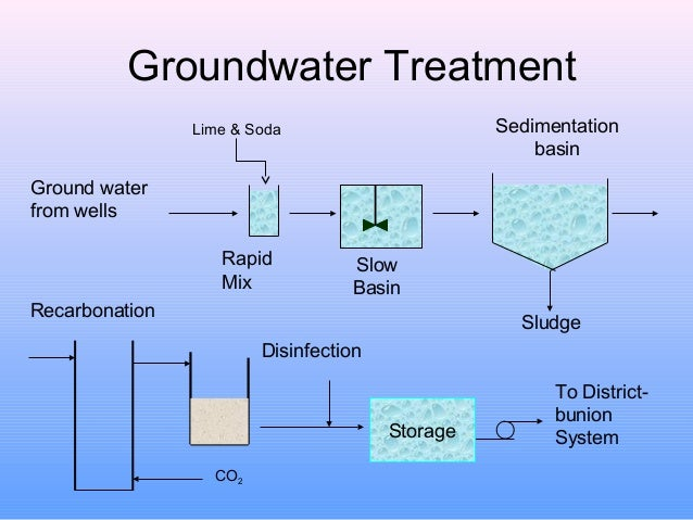 water treatment 2013 14  2