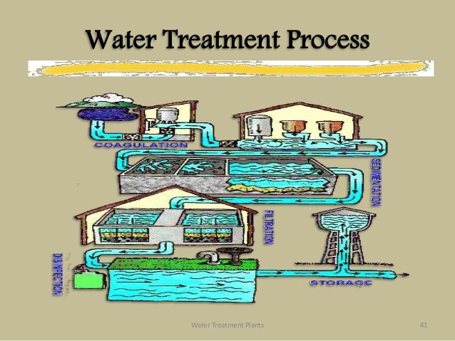 Pin Water Treatment Plants On Pinterest