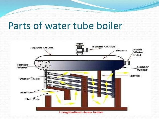 Water Tube Boiler Flow Diagram - Circuit Connection Diagram •