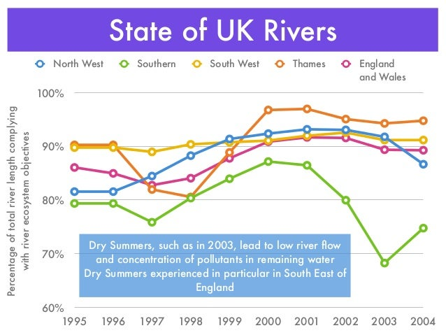 Concentration Of Aluminium In Drinking Water Uk