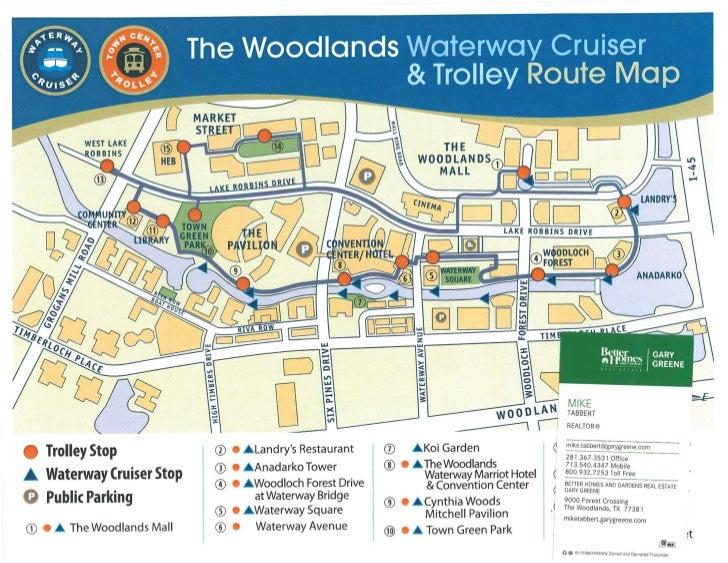Waterway & Trolly info