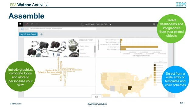 ibm watson analytics presentation, Presentation templates