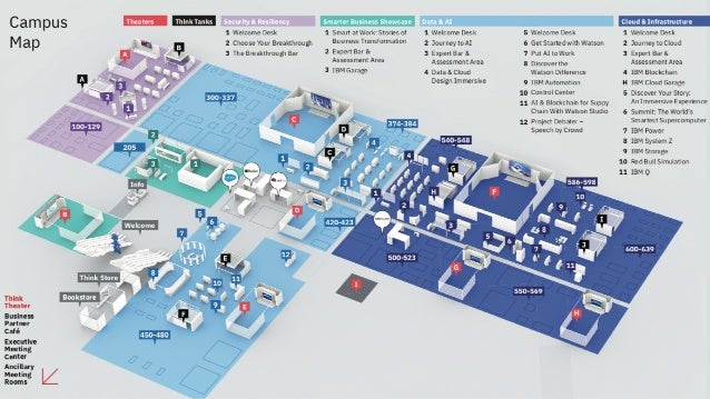 Watson Internet of Things Journey Map for Think 2019