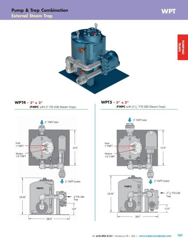 Condensate pumps for industrial steam systems