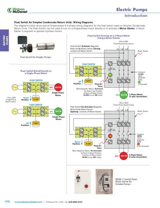 Little Giant Condensate Pump Wiring Diagram - Somurich.com