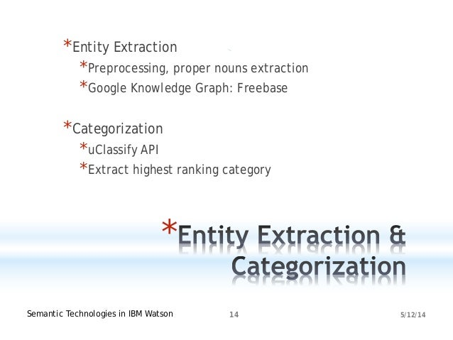 5/12/14Semantic Technologies in IBM Watson 14 * *Entity Extraction *Preprocessing, proper nouns extraction *Google Knowled...