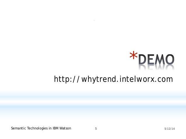 5/12/14Semantic Technologies in IBM Watson 5 * http://whytrend.intelworx.com