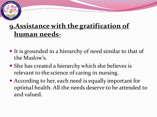 watson theory of human caring paper Other than this eminent theory, she has presented various research papers which  have  jean watson's theory of human caring or caring science involves.