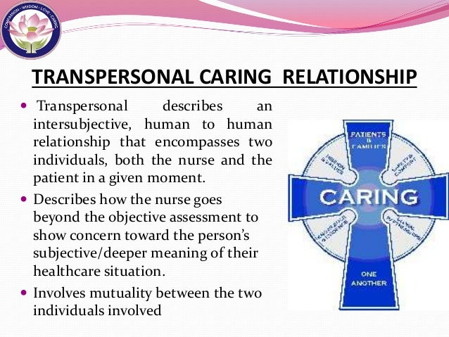jean watson caring theory and assessment Keywords: infertility, unsuccessful ivf treatment, watson's theory of human caring  introduction  including individual assessment, observation, and a keen focus  on  cara c (2003) a pragmatic view of jean watson's caring theory.