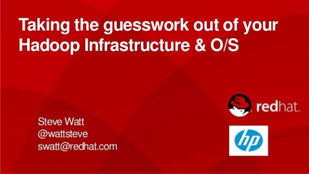 Taking the guesswork out of your    Hadoop Infrastructure & O/S      Steve Watt      @wattsteve      swatt@redhat.com1