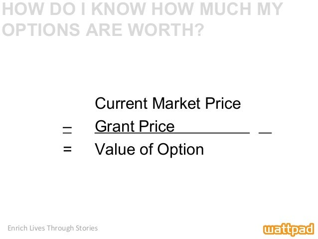 How stock options work