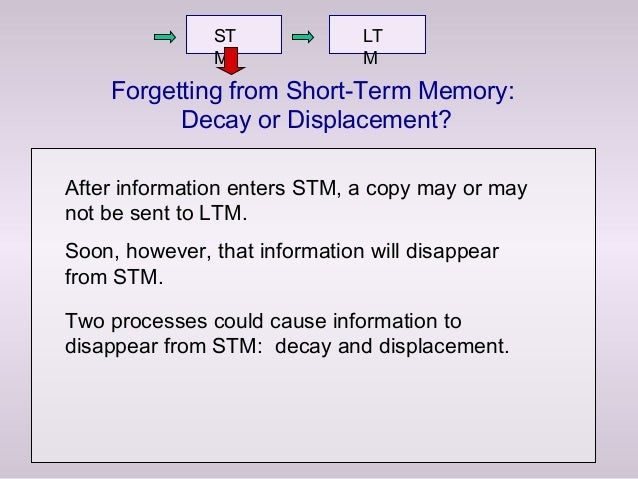 Forgetting from Short-Term Memory: Decay or Displacement? ST M LT M After information enters STM, a copy may or may not be...