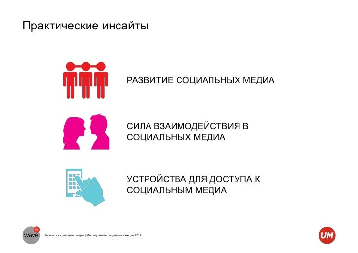Wave 6  ukraine Slide 3