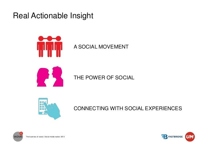 Executive Summary•    The story so far in social networking has been one of incredible growth. But Wave 6 shows that in th...