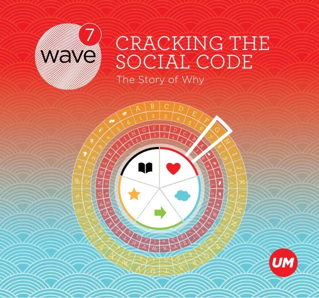 CRACKING THE SOCIAL CODE The Story of Why B  6  5  H  E  2  3  E  4  5  D  C  4  5  6  F  6 B 7  G  7  A  3  2 1  0 9  M N...