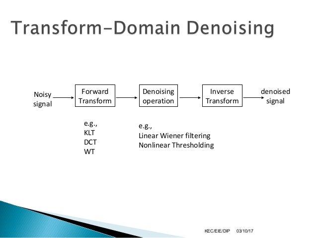 Wavelet Applications in Image Denoising Using MATLAB