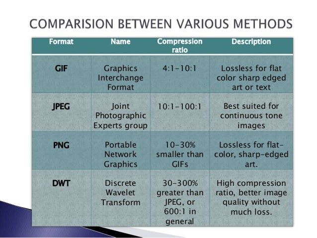 wavelet based image compression thesis This thesis focuses on some this thesis focuses on some key technologies for image compression, namely wavelet-based image coders that combines transform.