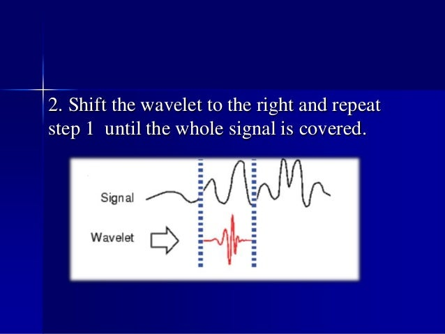 3. Scale (stretch) the wavelet and repeat steps 1 through 2. 4. Repeat steps 1 through 3 for all scales.