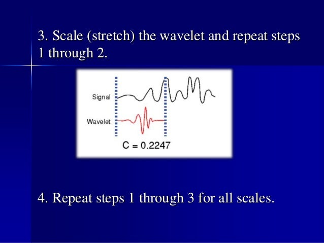 Time-frequency representation of « up-chirp » signal using CWT :