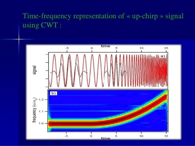 Introduction to Wavelet Transform with Applications to DSP