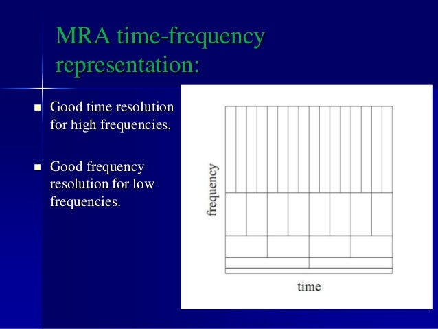 MRA time-frequency Representation of Chirp Signal