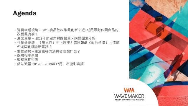 Wavemaker express weekly #09 (2020) Slide 2