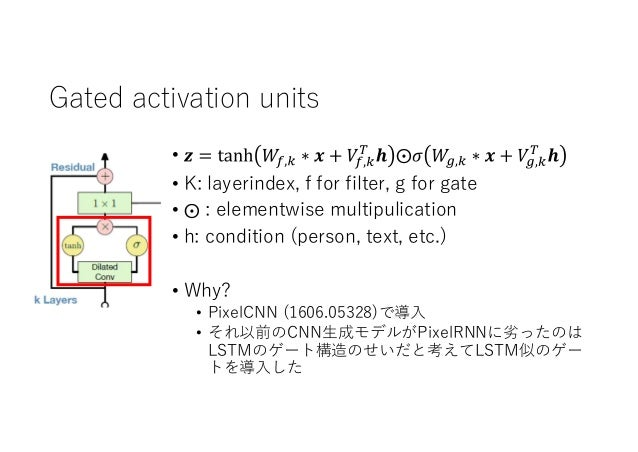 Gated activation units • • K: layerindex, f for filter, g for gate • : elementwise multipulication • h: condition (person,...