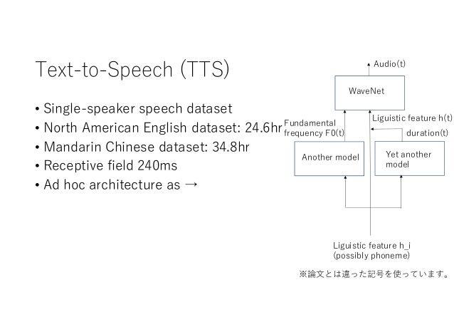 Text-to-Speech (TTS) • Single-speaker speech dataset • North American English dataset: 24.6hr • Mandarin Chinese dataset: ...