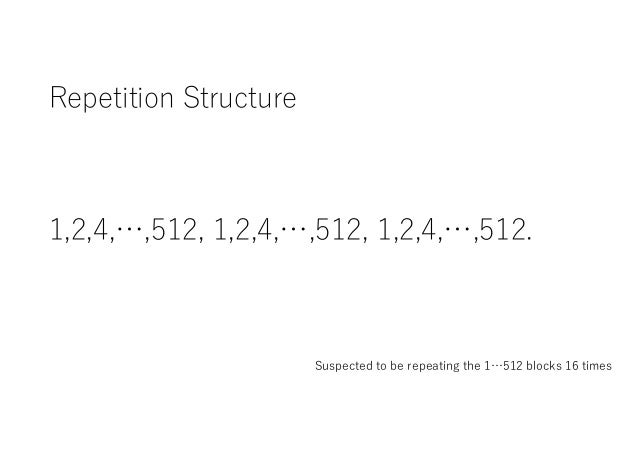 Repetition Structure 1,2,4,…,512, 1,2,4,…,512, 1,2,4,…,512. Suspected to be repeating the 1…512 blocks 16 times