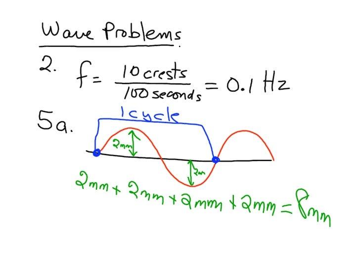 Waveproblems