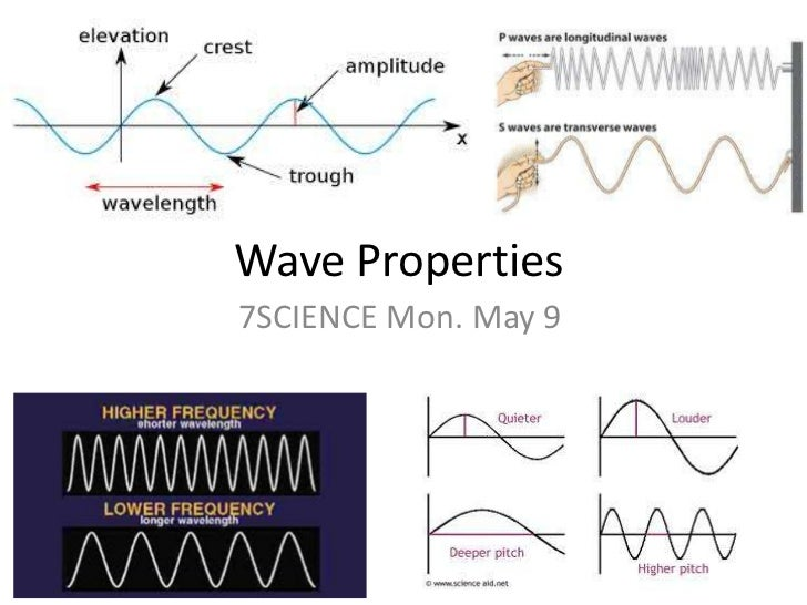 Wave Properties<br />7SCIENCE Mon. May 9<br />