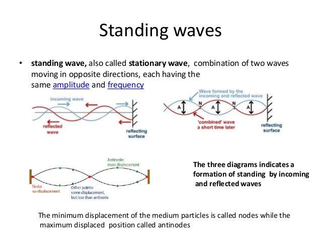 Wave Properties