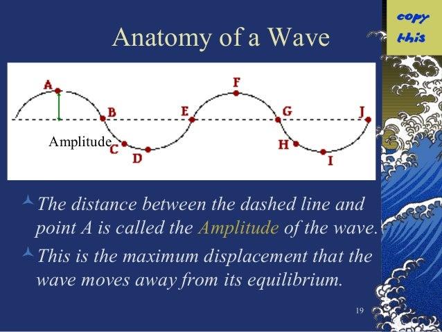 Vibrational Motion