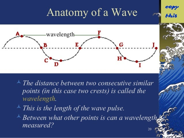 Physics III: Vibrations and Waves - Fall 2004