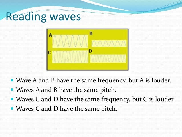 Waves and Energy