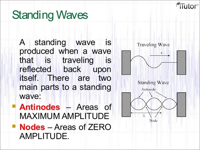 Waves And Sound 24410234 on Waves And Sound 24410234