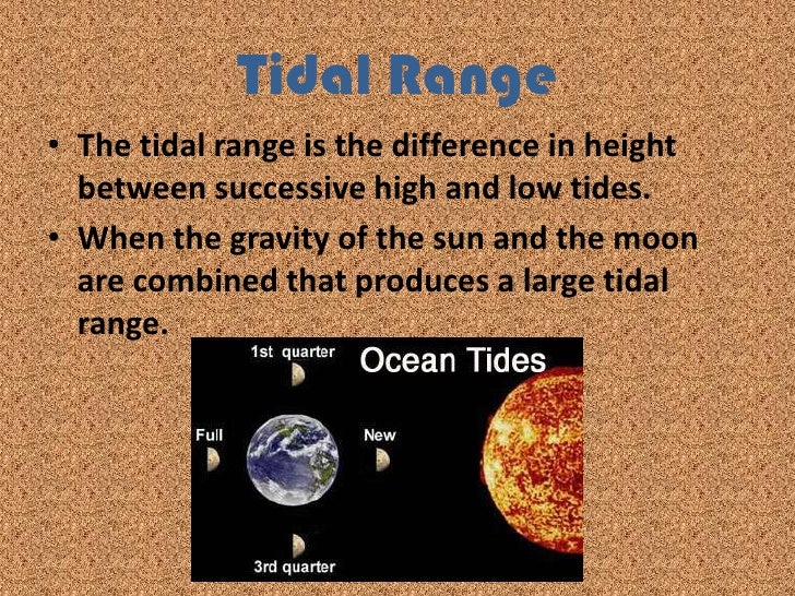 Waves and tides 16 2 ppt vocab tidal sciox Image collections