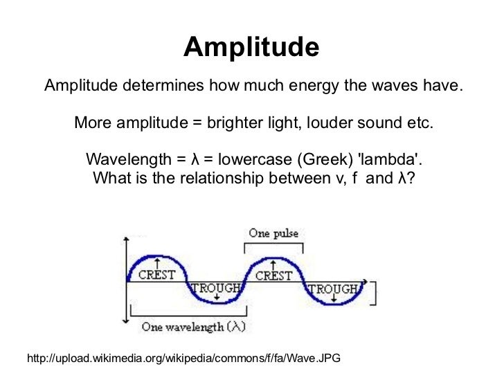 acoustic equation paper term wave Acoustic radiation force is a type of acoustophoretic  all the nonlinear terms are neglected and the linear wave equation is  is given in the paper.